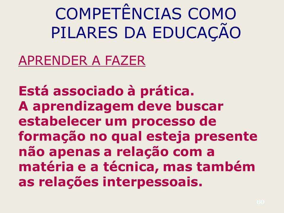 60 COMPETÊNCIAS COMO PILARES DA EDUCAÇÃO APRENDER A FAZER Está associado à prática.