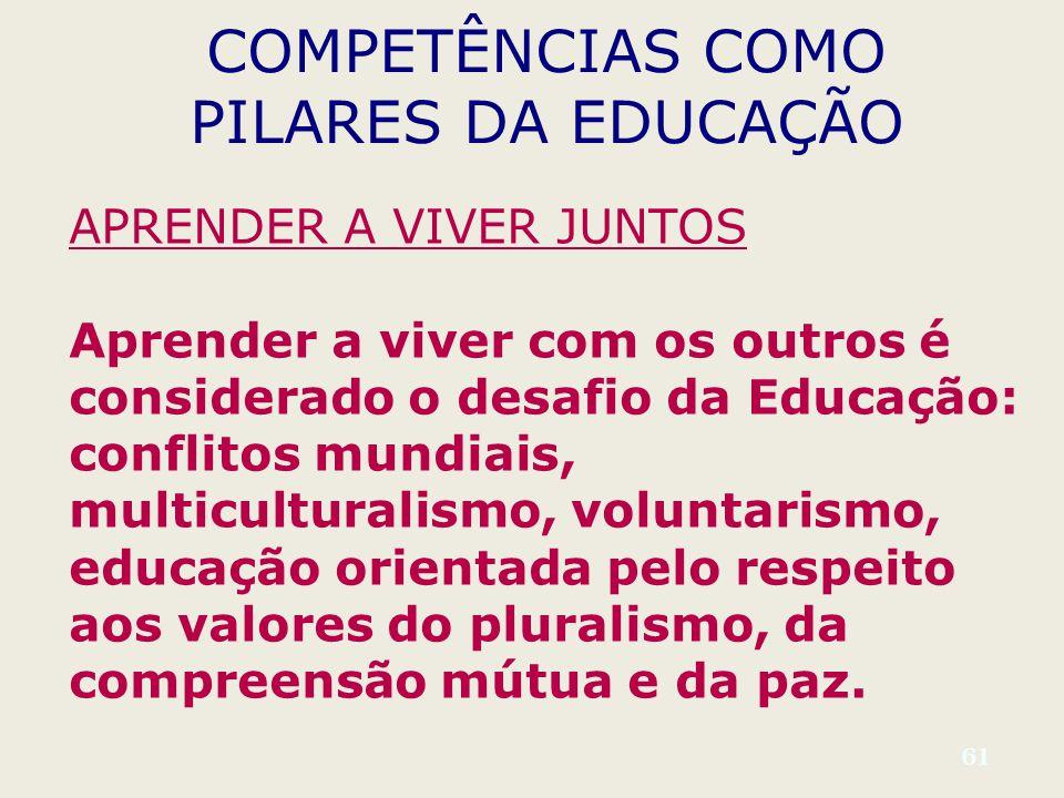 61 COMPETÊNCIAS COMO PILARES DA EDUCAÇÃO APRENDER A VIVER JUNTOS Aprender a viver com os outros é considerado o desafio da Educação: conflitos mundiais, multiculturalismo, voluntarismo, educação orientada pelo respeito aos valores do pluralismo, da compreensão mútua e da paz.