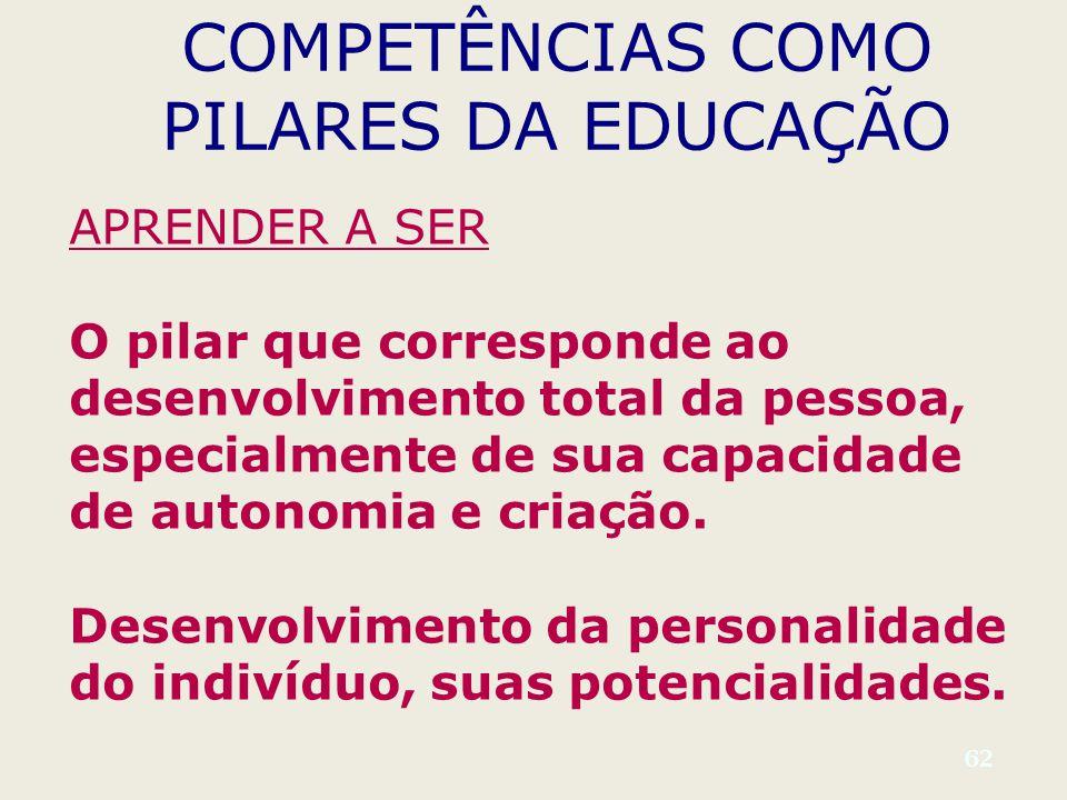 62 COMPETÊNCIAS COMO PILARES DA EDUCAÇÃO APRENDER A SER O pilar que corresponde ao desenvolvimento total da pessoa, especialmente de sua capacidade de autonomia e criação.