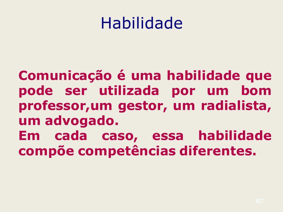 67 Habilidade Comunicação é uma habilidade que pode ser utilizada por um bom professor,um gestor, um radialista, um advogado.