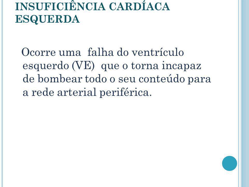 INSUFICIÊNCIA CARDÍACA ESQUERDA Ocorre uma falha do ventrículo esquerdo (VE) que o torna incapaz de bombear todo o seu conteúdo para a rede arterial p