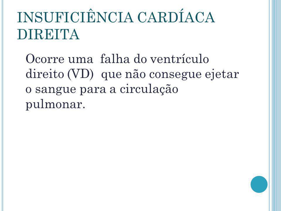 INSUFICIÊNCIA CARDÍACA DIREITA Ocorre uma falha do ventrículo direito (VD) que não consegue ejetar o sangue para a circulação pulmonar.