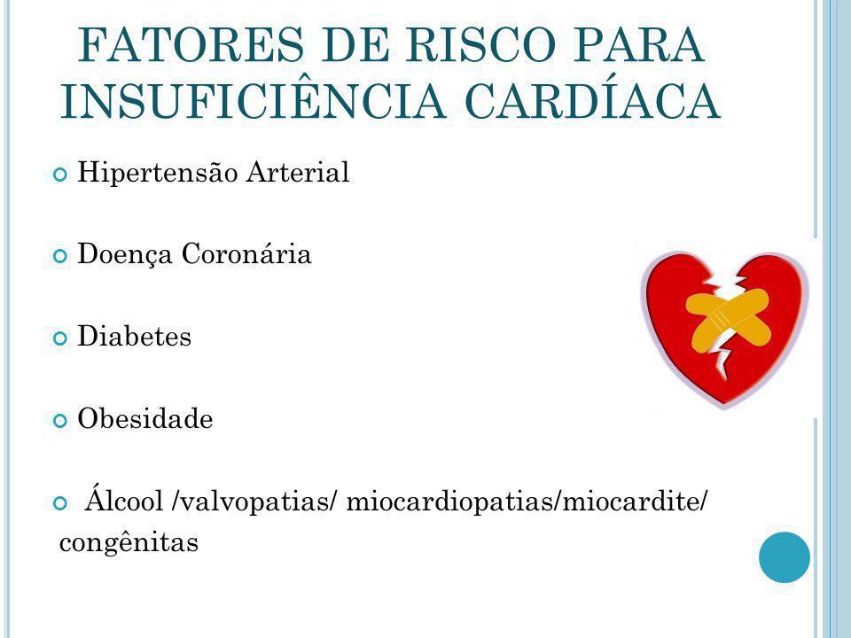 FATORES DE RISCO PARA INSUFICIÊNCIA CARDÍACA Hipertensão Arterial Doença Coronária Diabetes Obesidade Álcool /valvopatias/ miocardiopatias/miocardite/