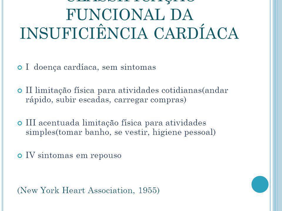 CLASSIFICAÇÃO FUNCIONAL DA INSUFICIÊNCIA CARDÍACA I doença cardíaca, sem sintomas II limitação física para atividades cotidianas(andar rápido, subir e