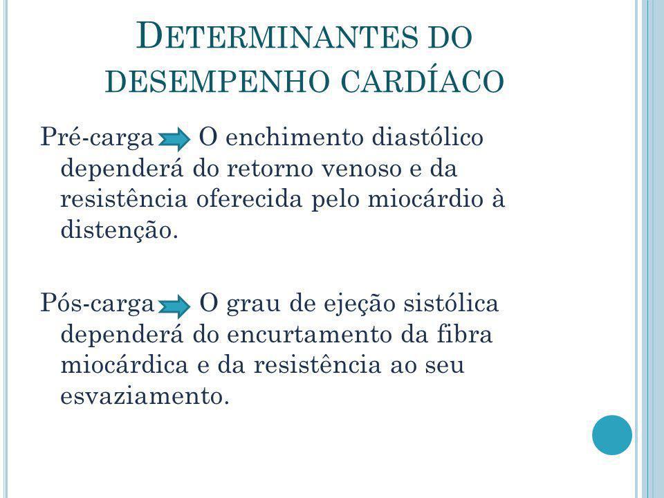 D ETERMINANTES DO DESEMPENHO CARDÍACO Pré-carga O enchimento diastólico dependerá do retorno venoso e da resistência oferecida pelo miocárdio à disten
