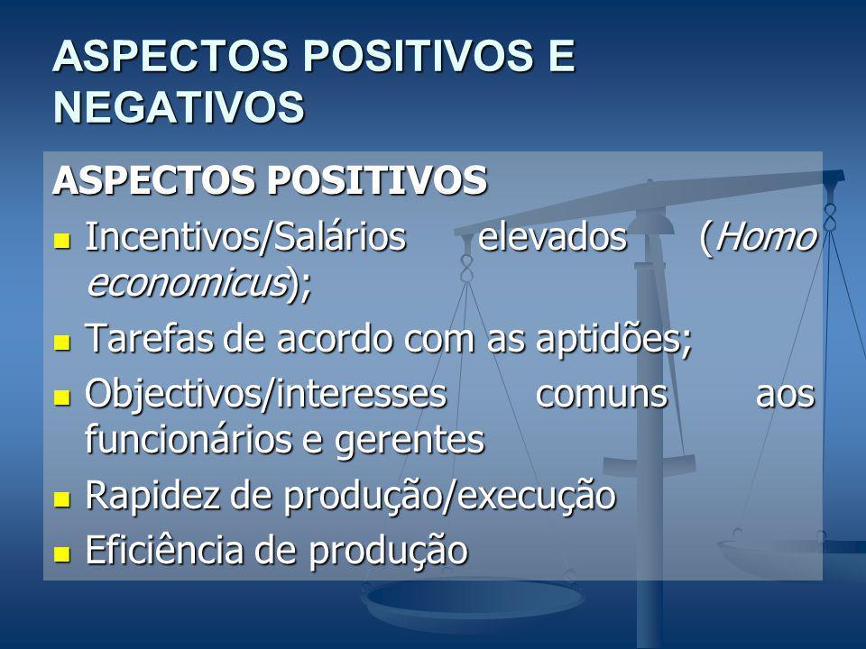 ASPECTOS POSITIVOS E NEGATIVOS ASPECTOS POSITIVOS Incentivos/Salários elevados (Homo economicus); Incentivos/Salários elevados (Homo economicus); Tare