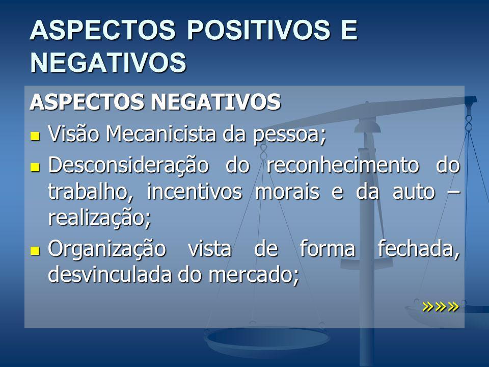 ASPECTOS POSITIVOS E NEGATIVOS ASPECTOS NEGATIVOS Visão Mecanicista da pessoa; Visão Mecanicista da pessoa; Desconsideração do reconhecimento do traba