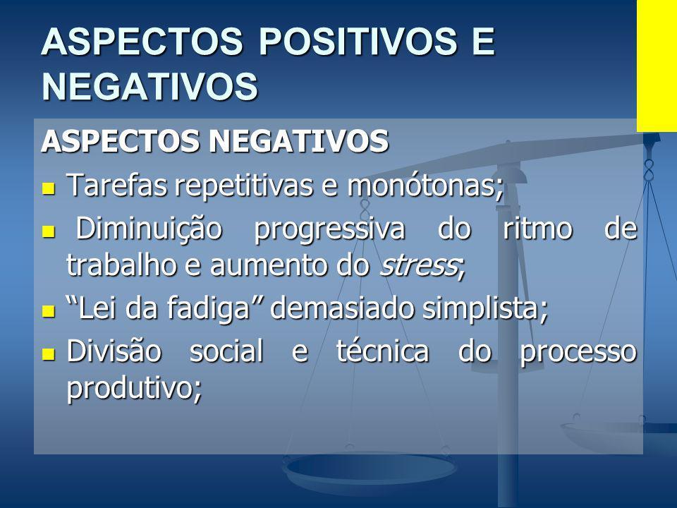 ASPECTOS POSITIVOS E NEGATIVOS ASPECTOS NEGATIVOS Tarefas repetitivas e monótonas; Tarefas repetitivas e monótonas; Diminuição progressiva do ritmo de