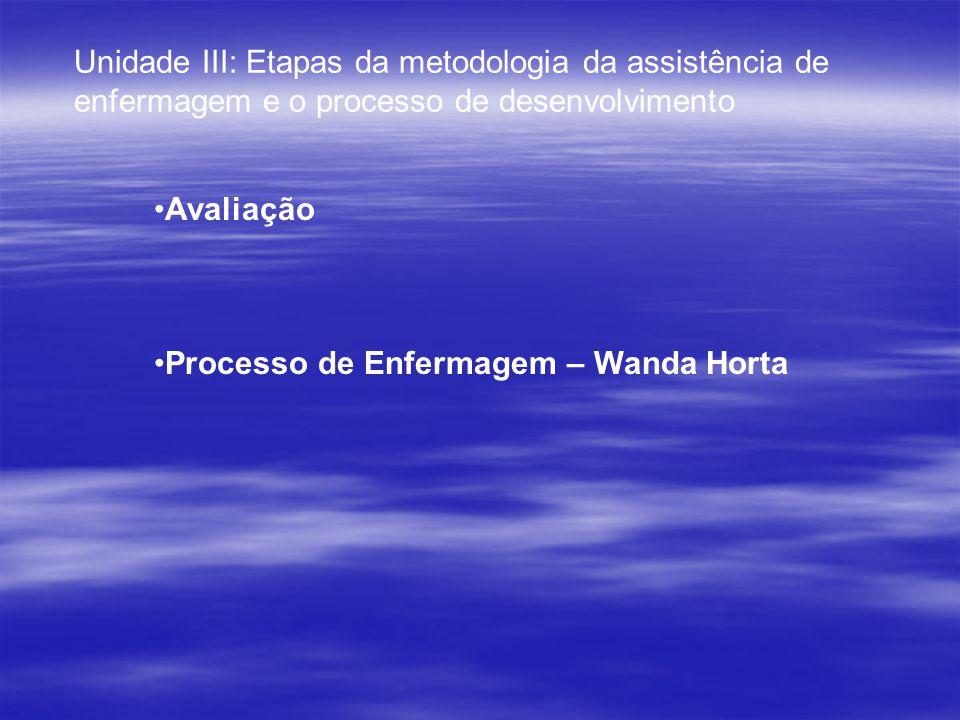 Unidade III: Etapas da metodologia da assistência de enfermagem e o processo de desenvolvimento Avaliação Processo de Enfermagem – Wanda Horta