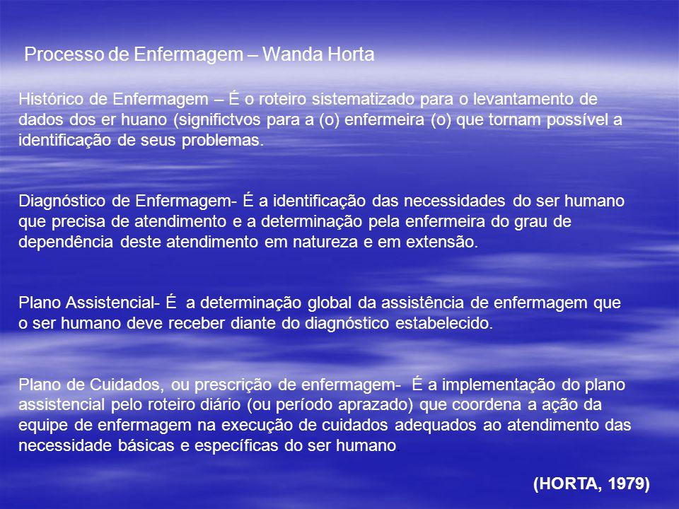 Processo de Enfermagem – Wanda Horta (HORTA, 1979) Histórico de Enfermagem – É o roteiro sistematizado para o levantamento de dados dos er huano (sign