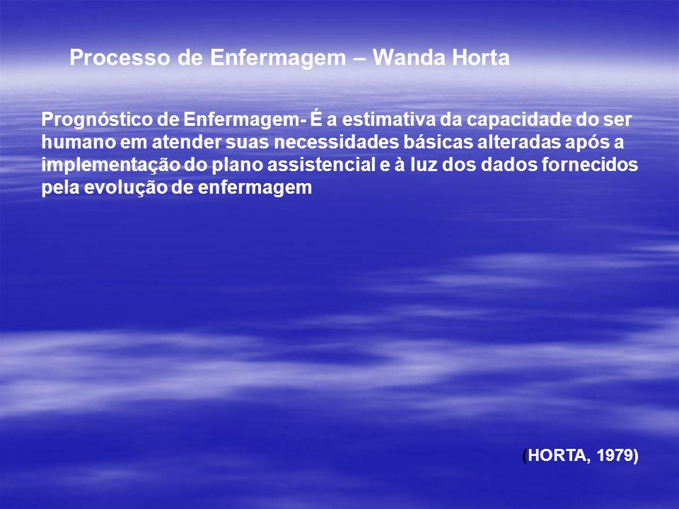 Prognóstico de Enfermagem- É a estimativa da capacidade do ser humano em atender suas necessidades básicas alteradas após a implementação do plano ass