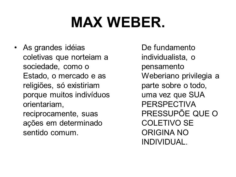 MAX WEBER. As grandes idéias coletivas que norteiam a sociedade, como o Estado, o mercado e as religiões, só existiriam porque muitos indivíduos orien