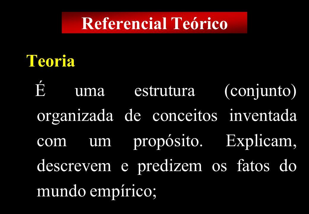 Prof MS Creto Valdivino e Silva Teoria É uma estrutura (conjunto) organizada de conceitos inventada com um propósito. Explicam, descrevem e predizem o