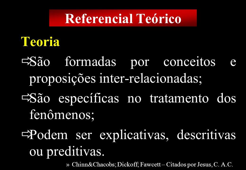 Prof MS Creto Valdivino e Silva Teoria São formadas por conceitos e proposições inter-relacionadas; São específicas no tratamento dos fenômenos; Podem