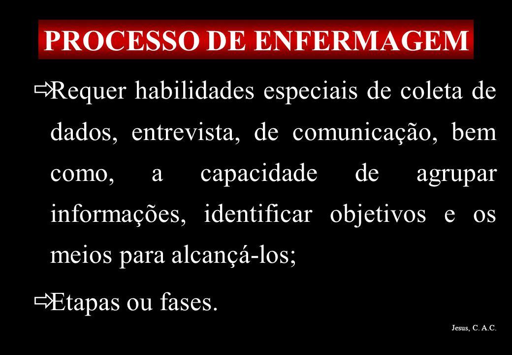 Prof MS Creto Valdivino e Silva PROCESSO DE ENFERMAGEM Requer habilidades especiais de coleta de dados, entrevista, de comunicação, bem como, a capaci