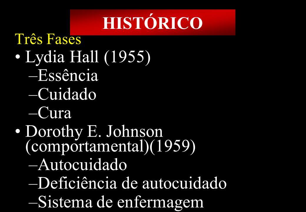 Prof MS Creto Valdivino e Silva Três Fases Lydia Hall (1955) –Essência –Cuidado –Cura Dorothy E. Johnson (comportamental)(1959) –Autocuidado –Deficiên