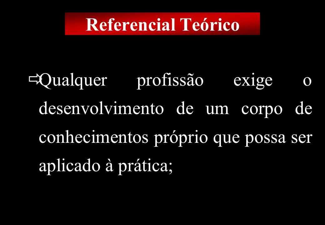 Prof MS Creto Valdivino e Silva Qualquer profissão exige o desenvolvimento de um corpo de conhecimentos próprio que possa ser aplicado à prática; Refe