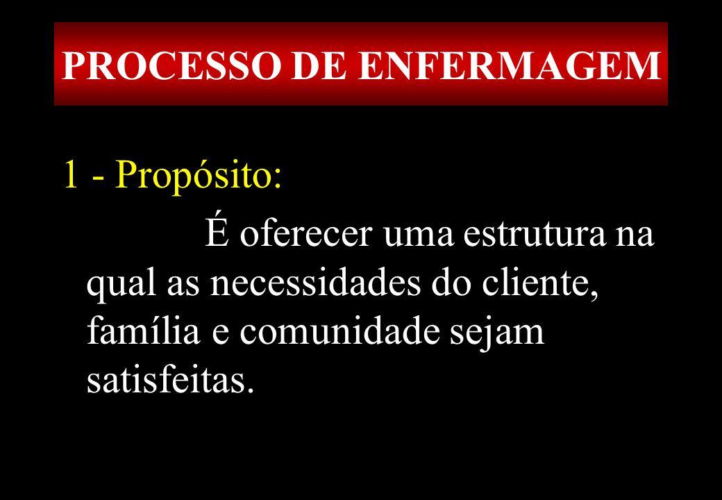 Prof MS Creto Valdivino e Silva 1 - Propósito: É oferecer uma estrutura na qual as necessidades do cliente, família e comunidade sejam satisfeitas. PR