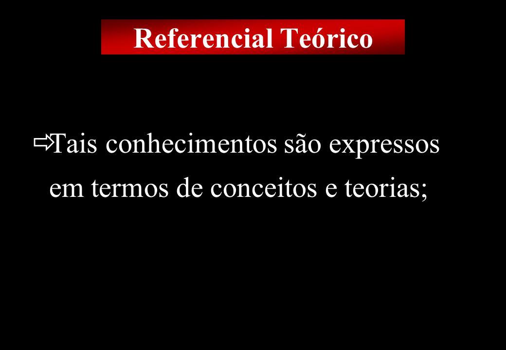 Prof MS Creto Valdivino e Silva Tais conhecimentos são expressos em termos de conceitos e teorias; Referencial Teórico