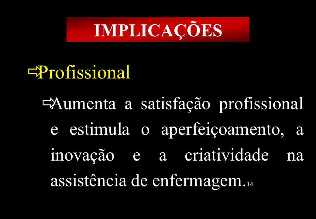 Prof MS Creto Valdivino e Silva IMPLICAÇÕES Profissional Aumenta a satisfação profissional e estimula o aperfeiçoamento, a inovação e a criatividade n