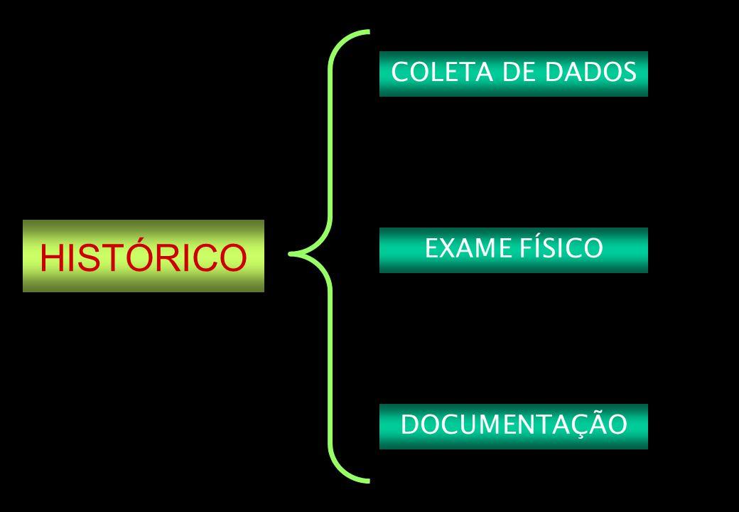 Prof MS Creto Valdivino e Silva COLETA DE DADOS EXAME FÍSICO DOCUMENTAÇÃO HISTÓRICO