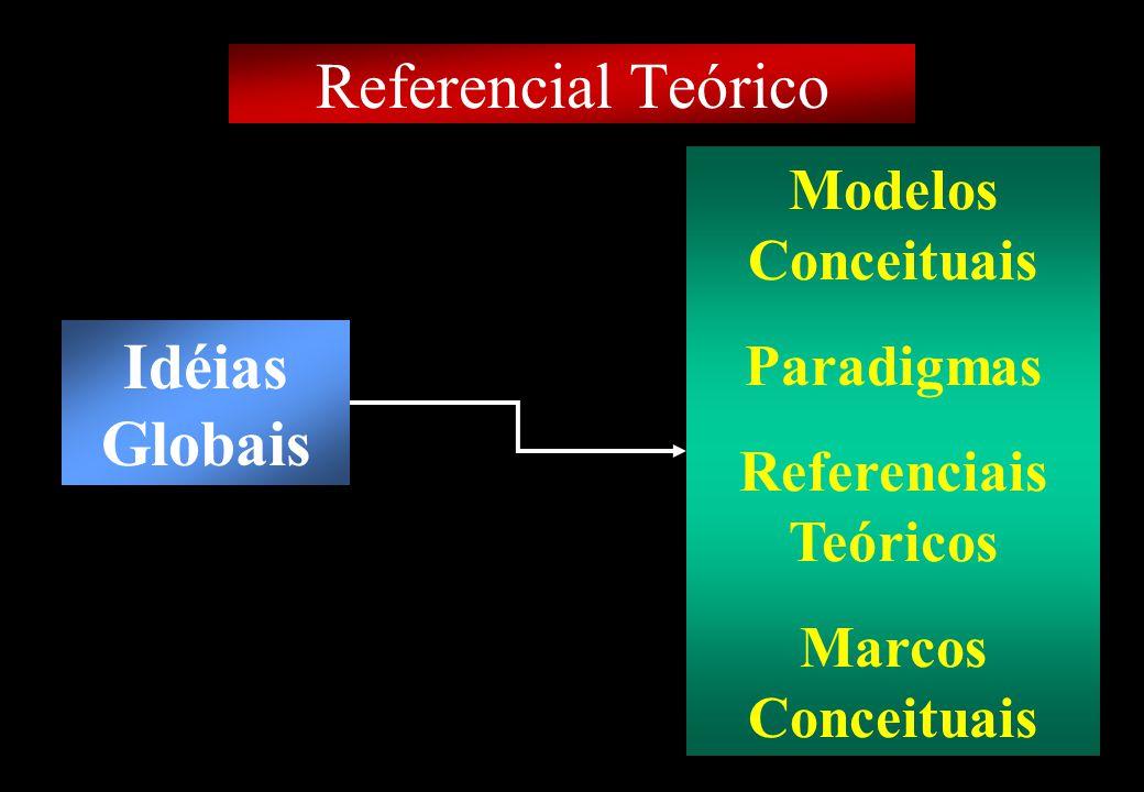 Prof MS Creto Valdivino e Silva 2 - ORGANIZAÇÃO: –DIAGNÓSTICO Os dados coletados e interpretados criteriosamente.