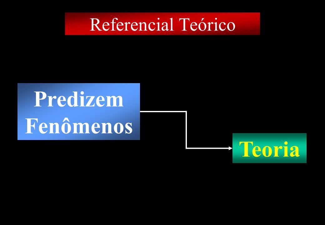 Prof MS Creto Valdivino e Silva Referencial Teórico Predizem Fenômenos Teoria