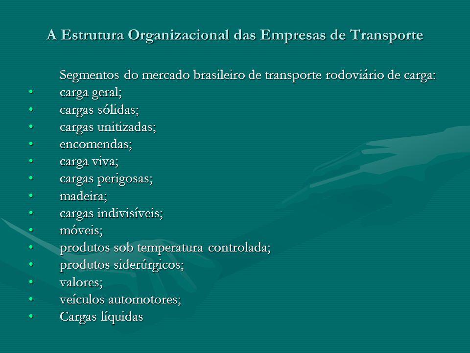 A Estrutura Organizacional das Empresas de Transporte Segmentos do mercado brasileiro de transporte rodoviário de carga: carga geral;carga geral; carg