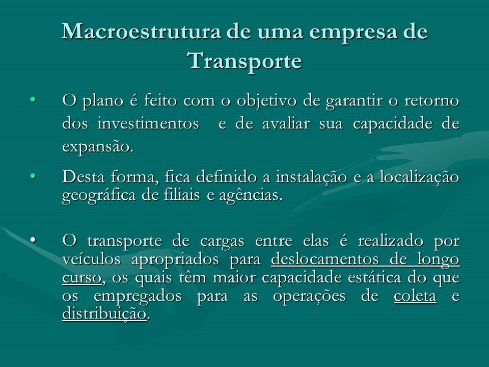 Macroestrutura de uma empresa de Transporte O plano é feito com o objetivo de garantir o retorno dos investimentos e de avaliar sua capacidade de expa