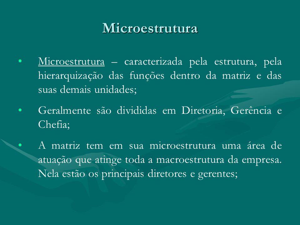 Microestrutura Microestrutura – caracterizada pela estrutura, pela hierarquização das funções dentro da matriz e das suas demais unidades; Geralmente