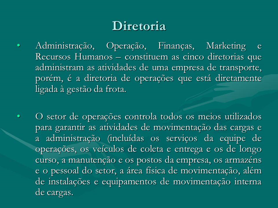 Diretoria Administração, Operação, Finanças, Marketing e Recursos Humanos – constituem as cinco diretorias que administram as atividades de uma empres