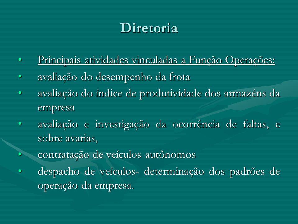 Diretoria Principais atividades vinculadas a Função Operações:Principais atividades vinculadas a Função Operações: avaliação do desempenho da frotaava