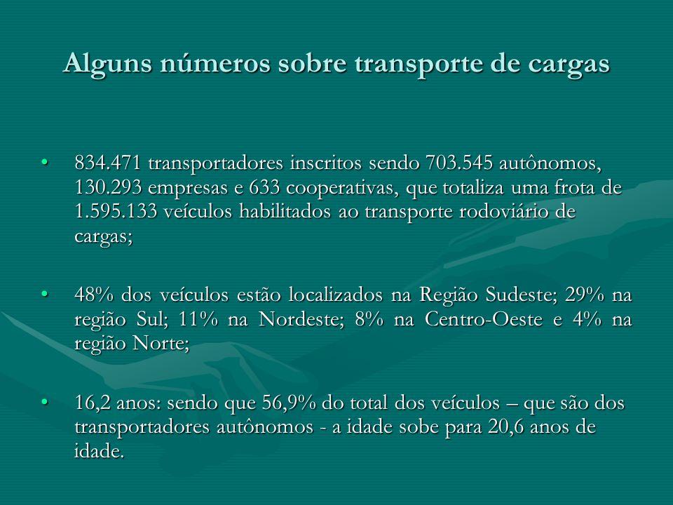 Alguns números sobre transporte de cargas 834.471 transportadores inscritos sendo 703.545 autônomos, 130.293 empresas e 633 cooperativas, que totaliza
