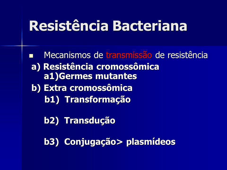 Resistência Bacteriana Mecanismos de transmissão de resistência Mecanismos de transmissão de resistência a) Resistência cromossômica a1)Germes mutante