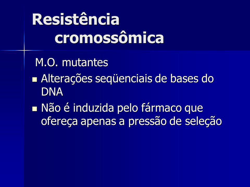Resistência cromossômica M.O. mutantes M.O. mutantes Alterações seqüenciais de bases do DNA Alterações seqüenciais de bases do DNA Não é induzida pelo