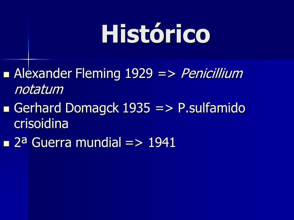 Histórico Alexander Fleming 1929 => Penicillium notatum Alexander Fleming 1929 => Penicillium notatum Gerhard Domagck 1935 => P.sulfamido crisoidina G