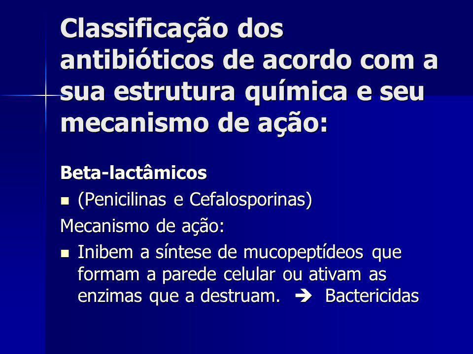 Classificação dos antibióticos de acordo com a sua estrutura química e seu mecanismo de ação: Beta-lactâmicos (Penicilinas e Cefalosporinas) (Penicili