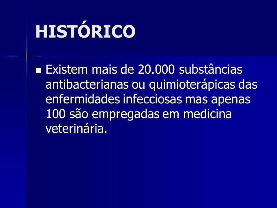 HISTÓRICO Existem mais de 20.000 substâncias antibacterianas ou quimioterápicas das enfermidades infecciosas mas apenas 100 são empregadas em medicina