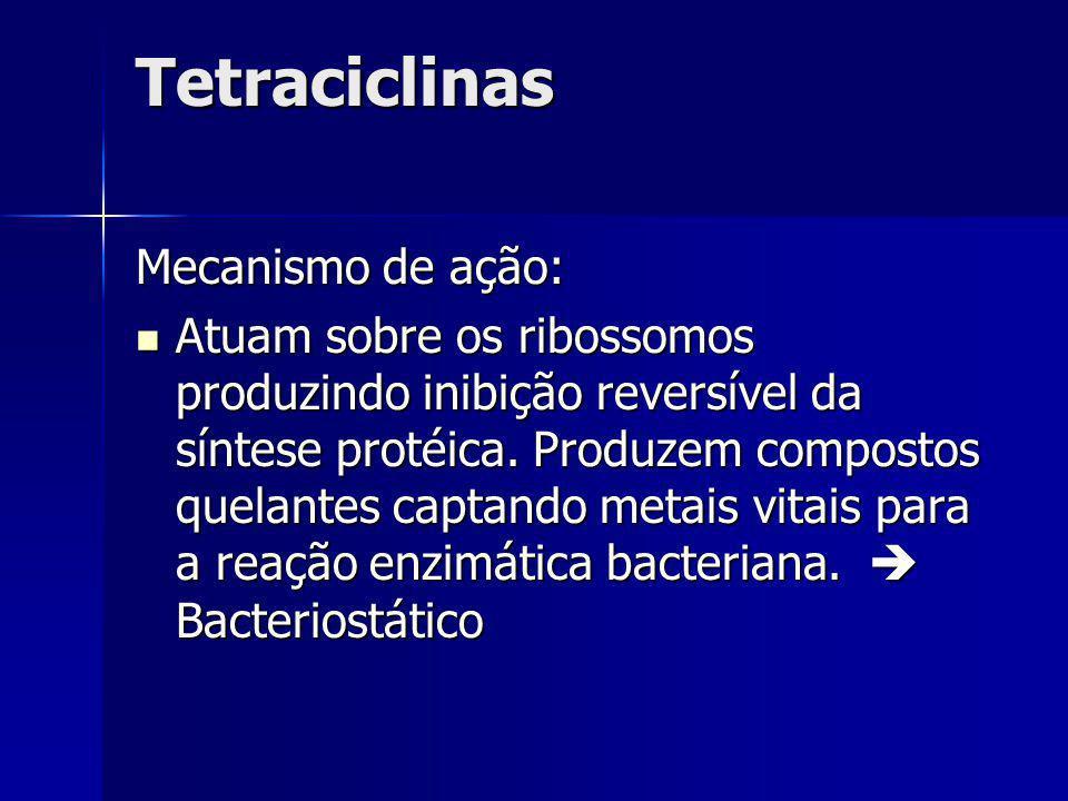 Tetraciclinas Mecanismo de ação: Atuam sobre os ribossomos produzindo inibição reversível da síntese protéica. Produzem compostos quelantes captando m