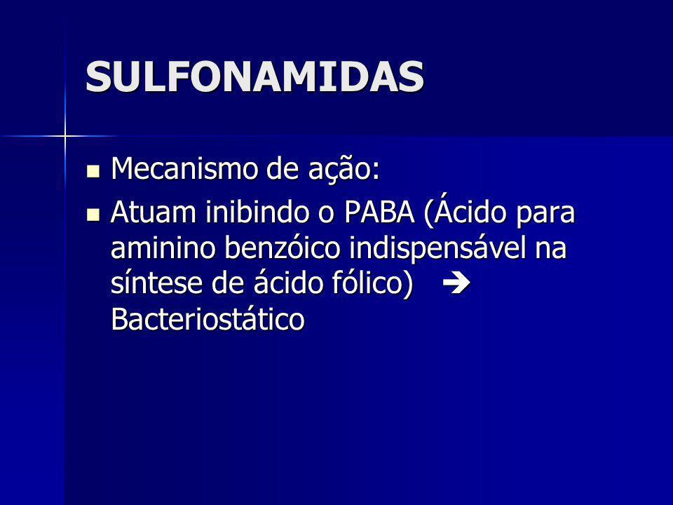 SULFONAMIDAS Mecanismo de ação: Mecanismo de ação: Atuam inibindo o PABA (Ácido para aminino benzóico indispensável na síntese de ácido fólico) Bacter