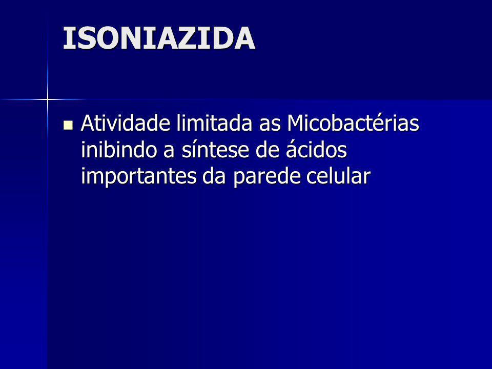 ISONIAZIDA Atividade limitada as Micobactérias inibindo a síntese de ácidos importantes da parede celular Atividade limitada as Micobactérias inibindo