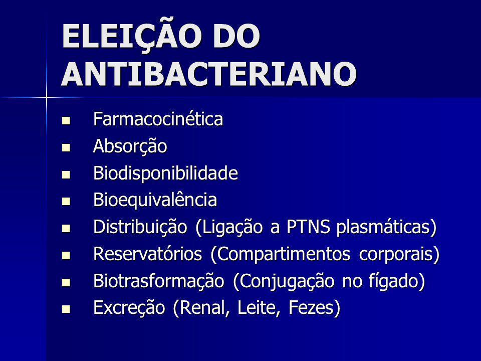 ELEIÇÃO DO ANTIBACTERIANO Farmacocinética Farmacocinética Absorção Absorção Biodisponibilidade Biodisponibilidade Bioequivalência Bioequivalência Dist