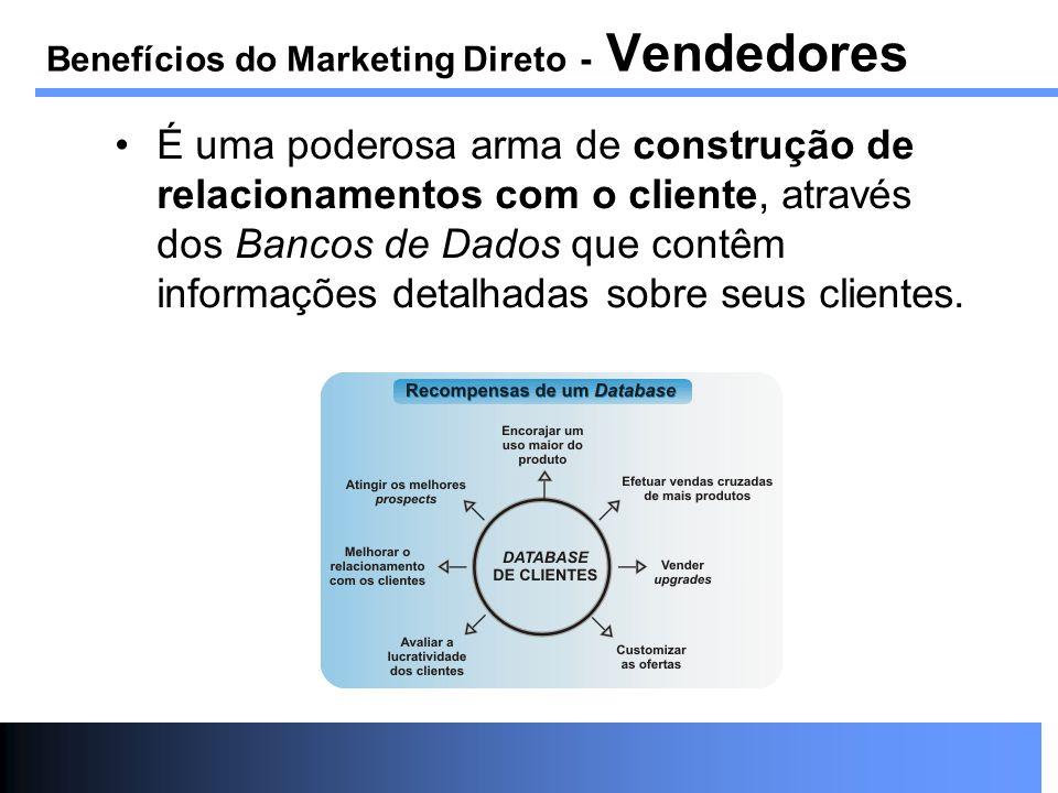 É uma poderosa arma de construção de relacionamentos com o cliente, através dos Bancos de Dados que contêm informações detalhadas sobre seus clientes.