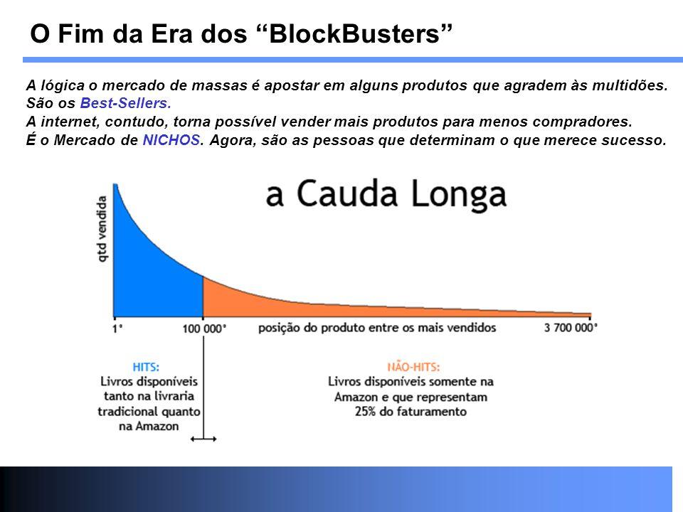 O Fim da Era dos BlockBusters A lógica o mercado de massas é apostar em alguns produtos que agradem às multidões. São os Best-Sellers. A internet, con