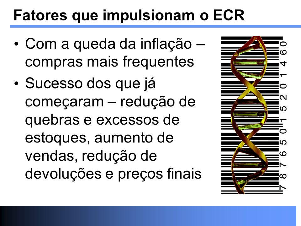 Fatores que impulsionam o ECR Com a queda da inflação – compras mais frequentes Sucesso dos que já começaram – redução de quebras e excessos de estoqu