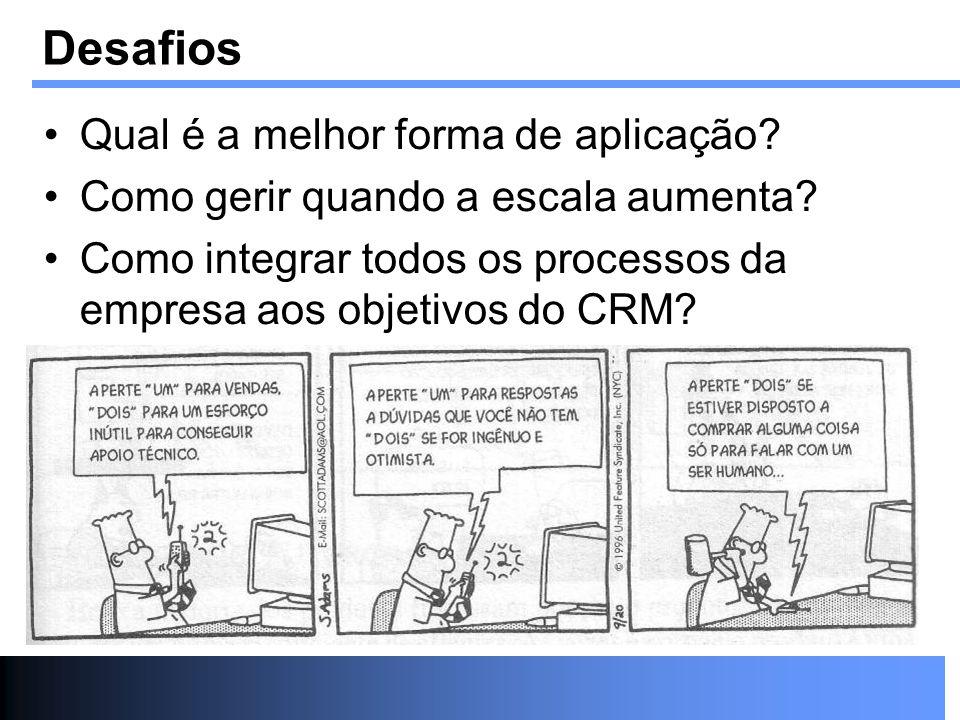 Desafios Qual é a melhor forma de aplicação? Como gerir quando a escala aumenta? Como integrar todos os processos da empresa aos objetivos do CRM?