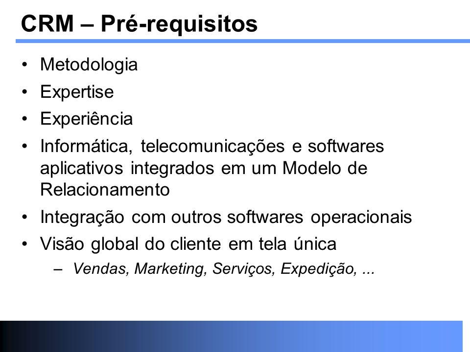 Metodologia Expertise Experiência Informática, telecomunicações e softwares aplicativos integrados em um Modelo de Relacionamento Integração com outro
