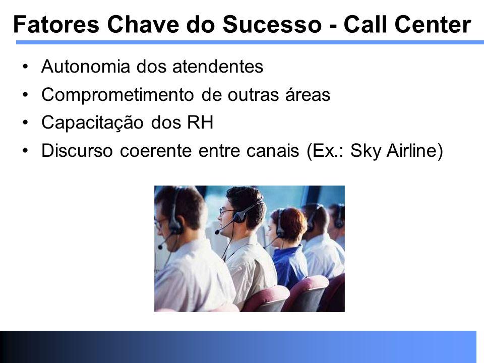 Autonomia dos atendentes Comprometimento de outras áreas Capacitação dos RH Discurso coerente entre canais (Ex.: Sky Airline) Fatores Chave do Sucesso
