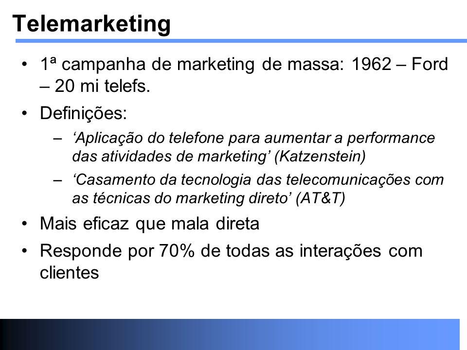 1ª campanha de marketing de massa: 1962 – Ford – 20 mi telefs. Definições: –Aplicação do telefone para aumentar a performance das atividades de market