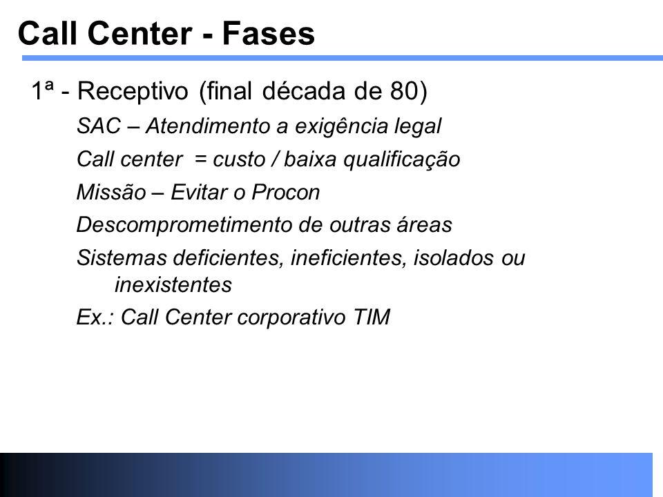 1ª - Receptivo (final década de 80) SAC – Atendimento a exigência legal Call center = custo / baixa qualificação Missão – Evitar o Procon Descompromet